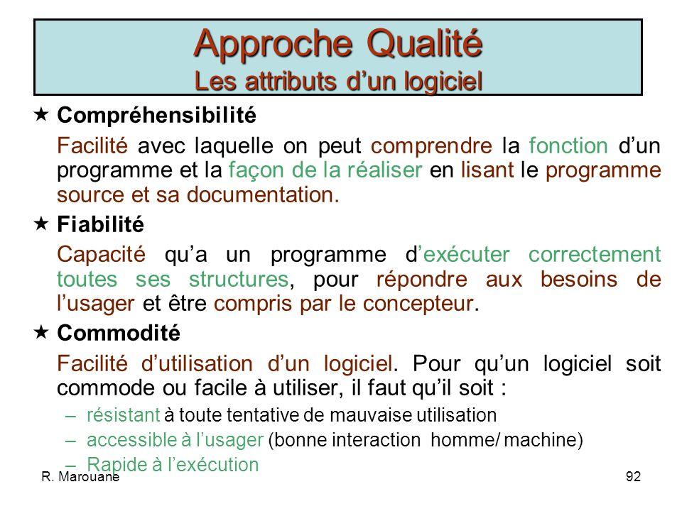 R. Marouane91 L étude de la qualité du logiciel doit être envisagée selon trois aspects : Les attributs qui la qualifient Les caractéristiques qui ide