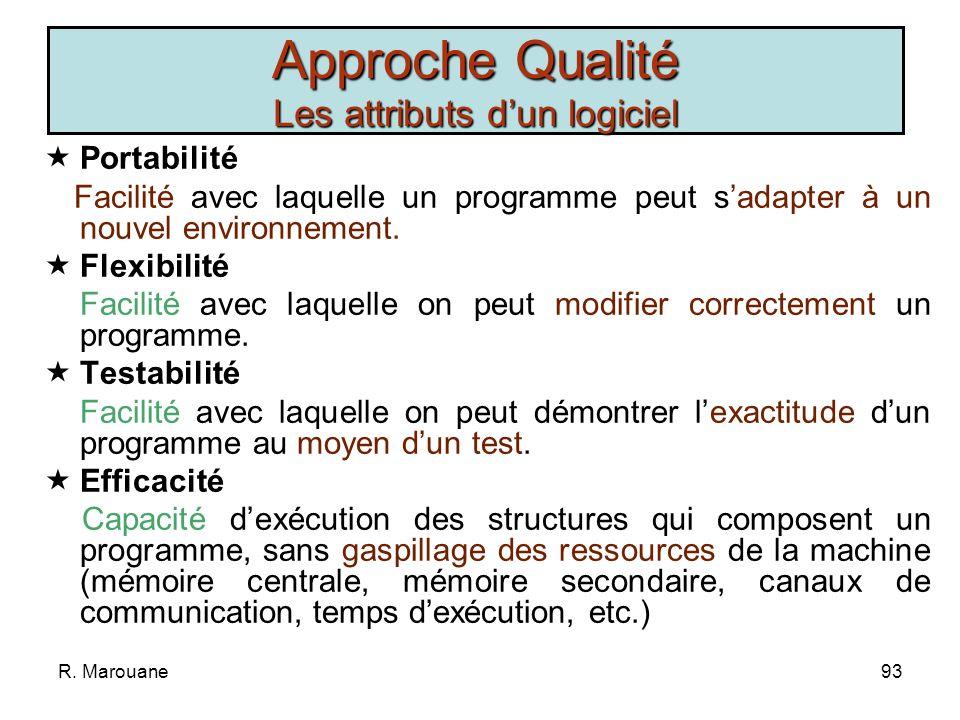 R. Marouane92 Compréhensibilité Facilité avec laquelle on peut comprendre la fonction dun programme et la façon de la réaliser en lisant le programme