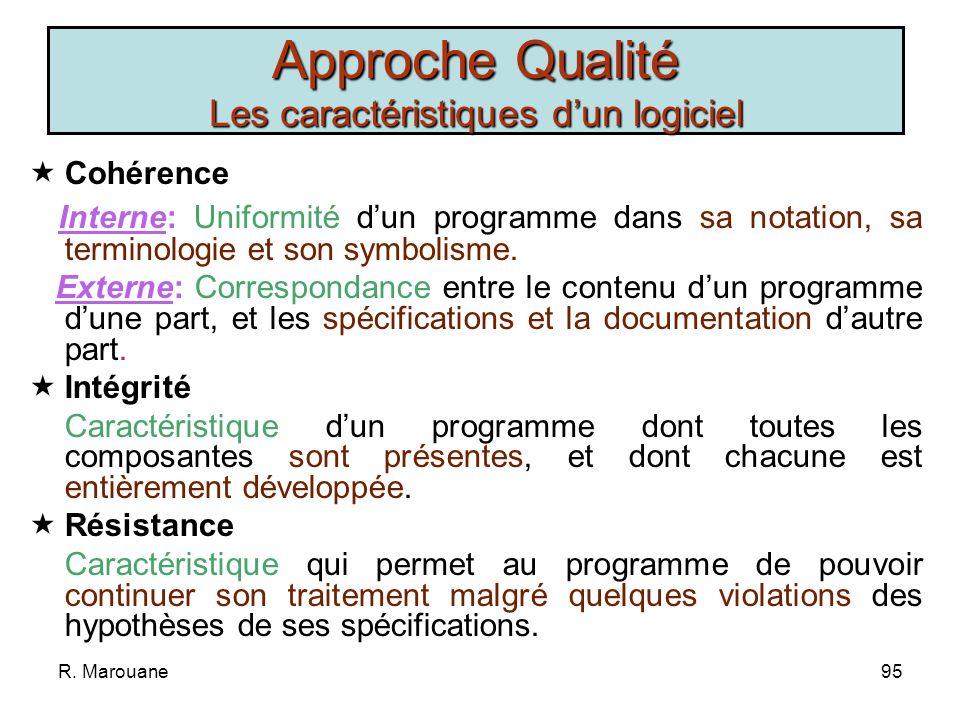 R. Marouane94 Lisibilité Facilité pour lusager à reconnaître les structures dun programme, à laide de la documentation interne. Un programme lisible p