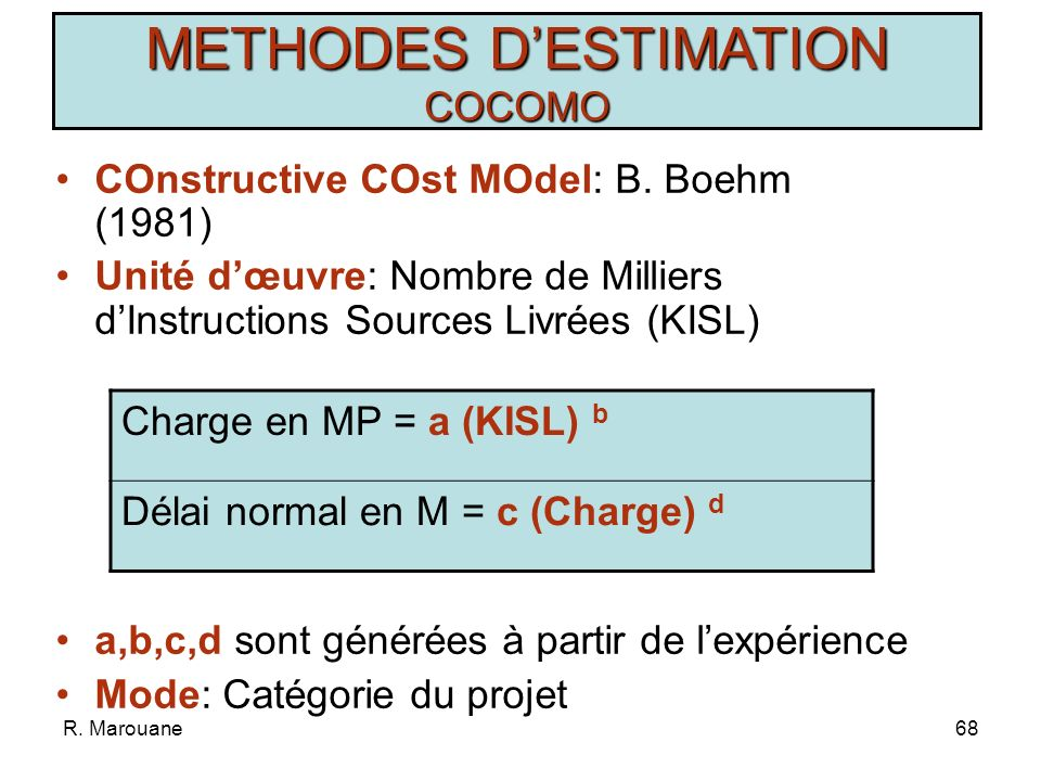 R. Marouane67 METHODES DESTIMATION Répartition Proportionnelle ÉtapeChargeDurée Incubation5%10% Élaboration20%30% Construction65%50% Transition10% Éta