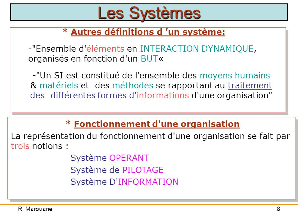 R.Marouane118 Contrôler lapplication du plan But: Vérifier lapplication des dispositions du PQ.