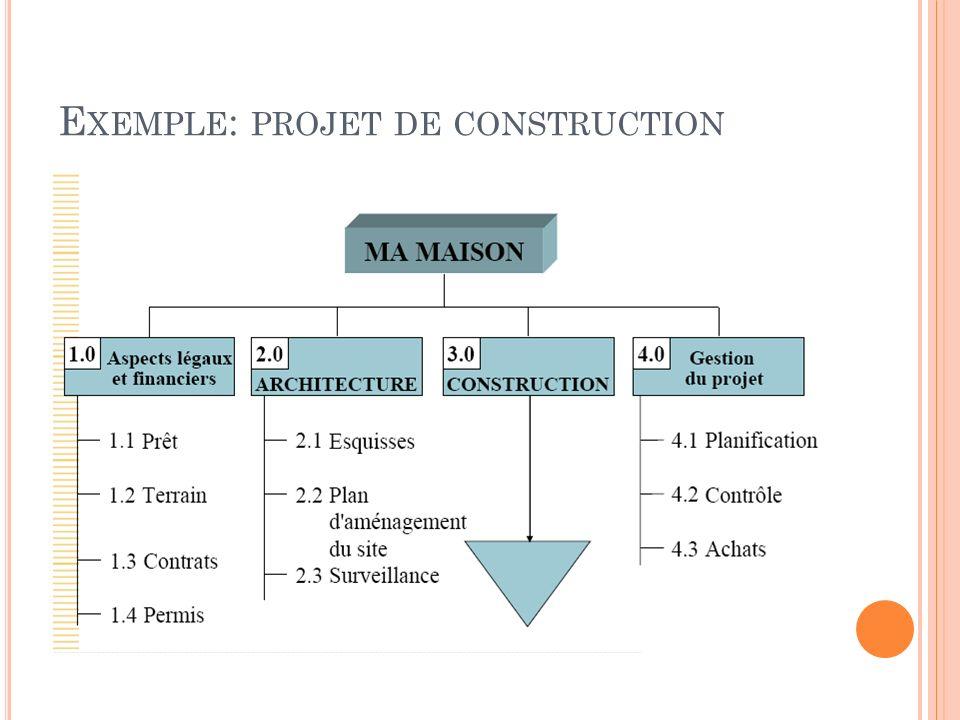 E XEMPLE : PROJET DE CONSTRUCTION