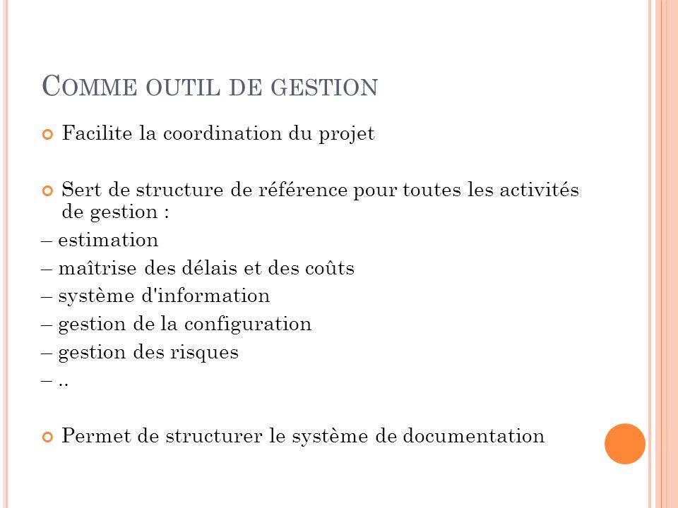 C OMME OUTIL DE GESTION Facilite la coordination du projet Sert de structure de référence pour toutes les activités de gestion : – estimation – maîtri
