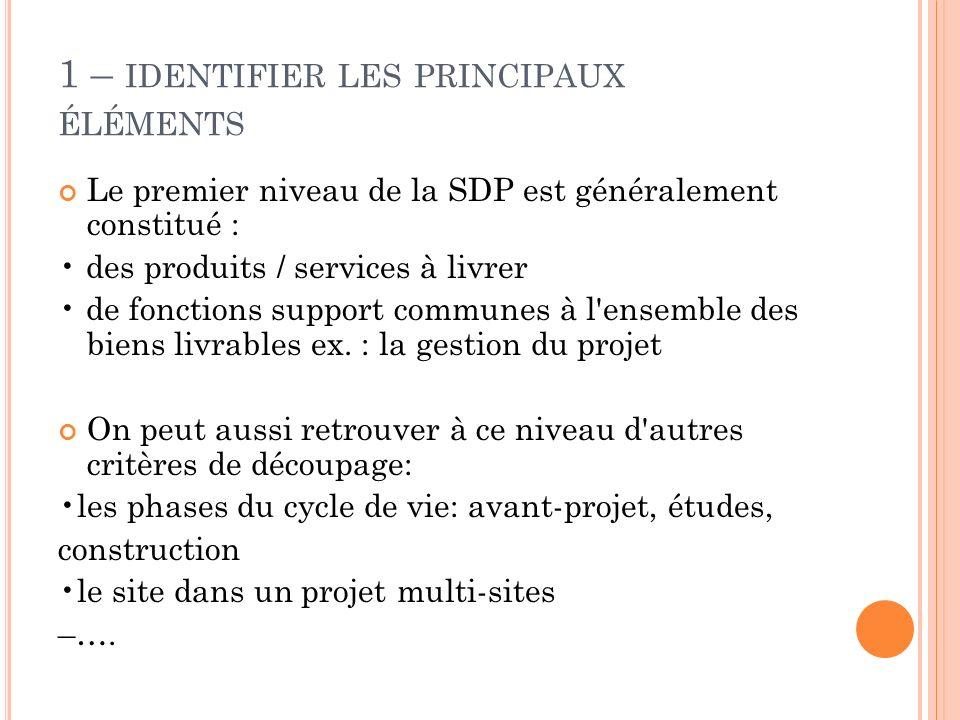 1 – IDENTIFIER LES PRINCIPAUX ÉLÉMENTS Le premier niveau de la SDP est généralement constitué : des produits / services à livrer de fonctions support