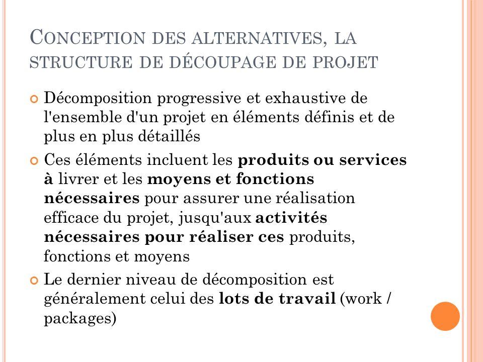 C ONCEPTION DES ALTERNATIVES, LA STRUCTURE DE DÉCOUPAGE DE PROJET Décomposition progressive et exhaustive de l'ensemble d'un projet en éléments défini