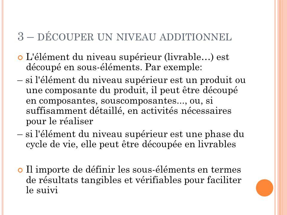 3 – DÉCOUPER UN NIVEAU ADDITIONNEL L'élément du niveau supérieur (livrable…) est découpé en sous-éléments. Par exemple: – si l'élément du niveau supér