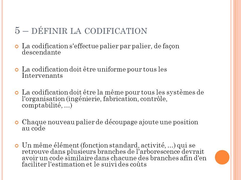 5 – DÉFINIR LA CODIFICATION La codification s'effectue palier par palier, de façon descendante La codification doit être uniforme pour tous les Interv