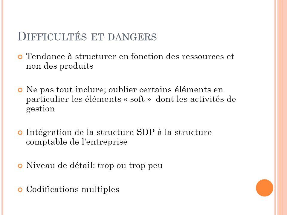 D IFFICULTÉS ET DANGERS Tendance à structurer en fonction des ressources et non des produits Ne pas tout inclure; oublier certains éléments en particu