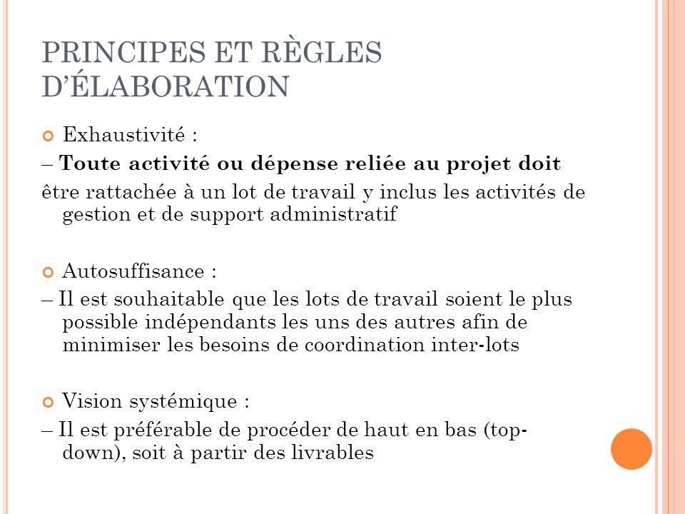 PRINCIPES ET RÈGLES DÉLABORATION Exhaustivité : – Toute activité ou dépense reliée au projet doit être rattachée à un lot de travail y inclus les acti