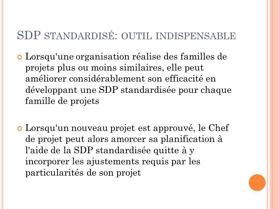 SDP STANDARDISÉ : OUTIL INDISPENSABLE Lorsqu'une organisation réalise des familles de projets plus ou moins similaires, elle peut améliorer considérab