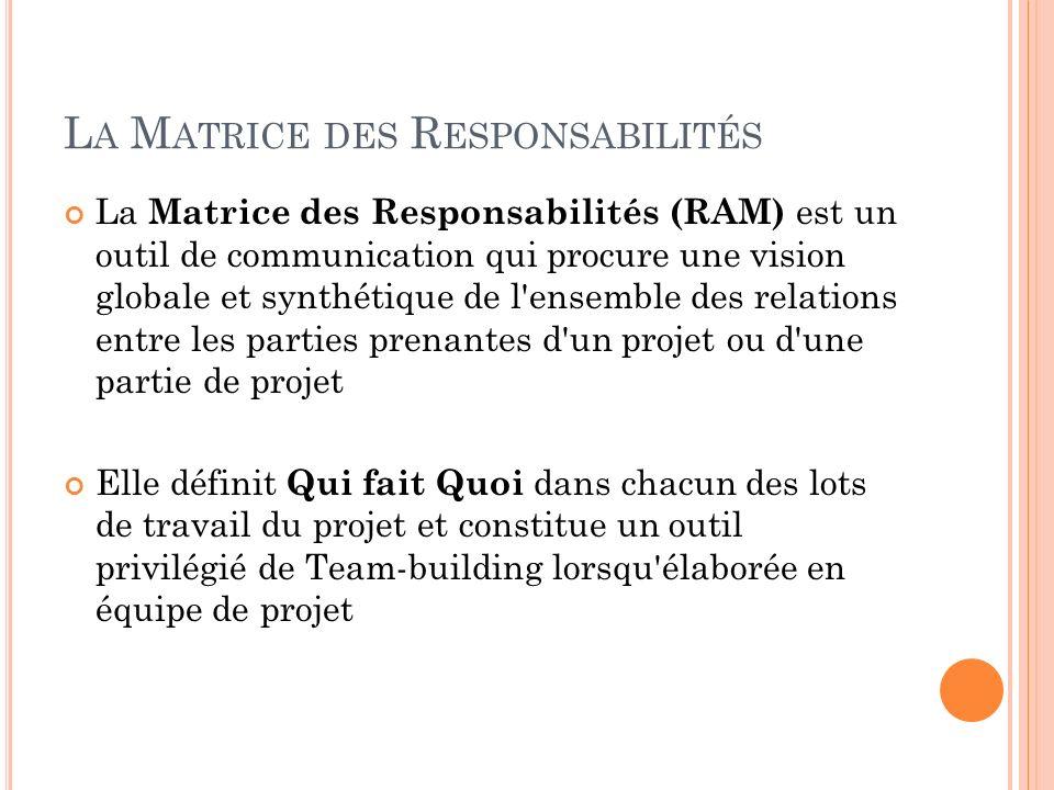 L A M ATRICE DES R ESPONSABILITÉS La Matrice des Responsabilités (RAM) est un outil de communication qui procure une vision globale et synthétique de
