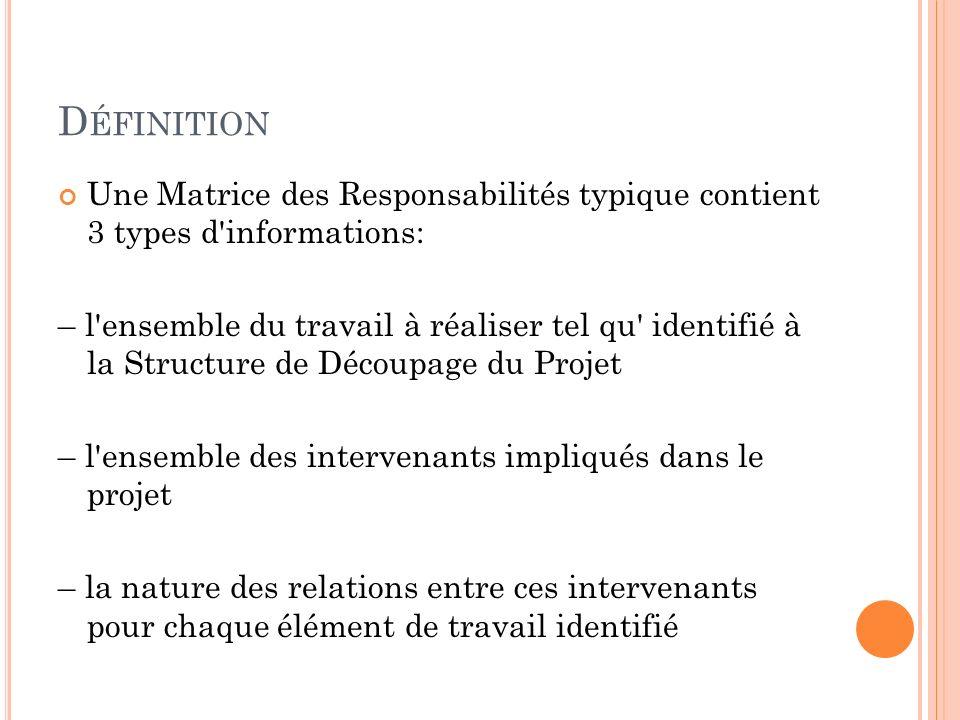 D ÉFINITION Une Matrice des Responsabilités typique contient 3 types d'informations: – l'ensemble du travail à réaliser tel qu' identifié à la Structu