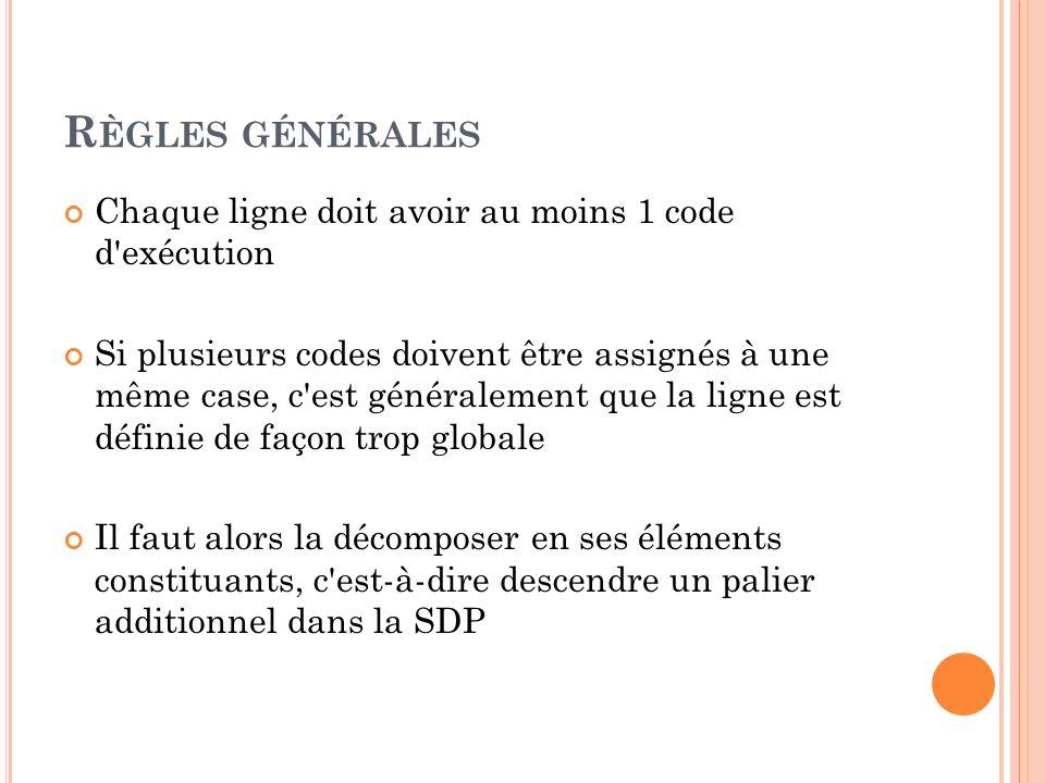 R ÈGLES GÉNÉRALES Chaque ligne doit avoir au moins 1 code d'exécution Si plusieurs codes doivent être assignés à une même case, c'est généralement que
