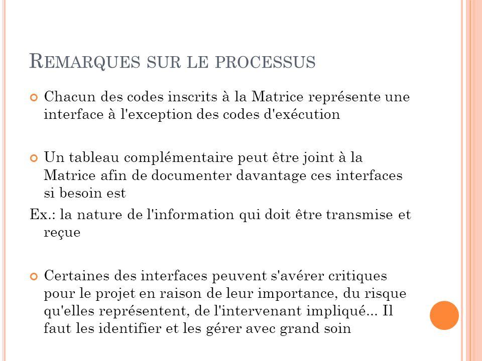 R EMARQUES SUR LE PROCESSUS Chacun des codes inscrits à la Matrice représente une interface à l'exception des codes d'exécution Un tableau complémenta