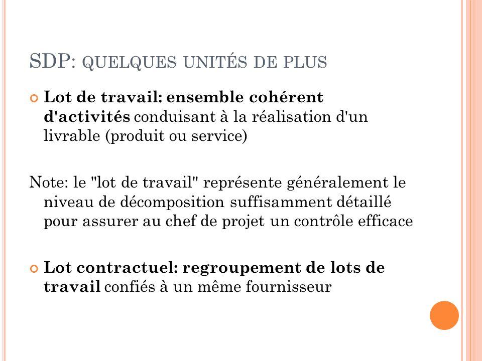 SDP: QUELQUES UNITÉS DE PLUS Lot de travail: ensemble cohérent d'activités conduisant à la réalisation d'un livrable (produit ou service) Note: le