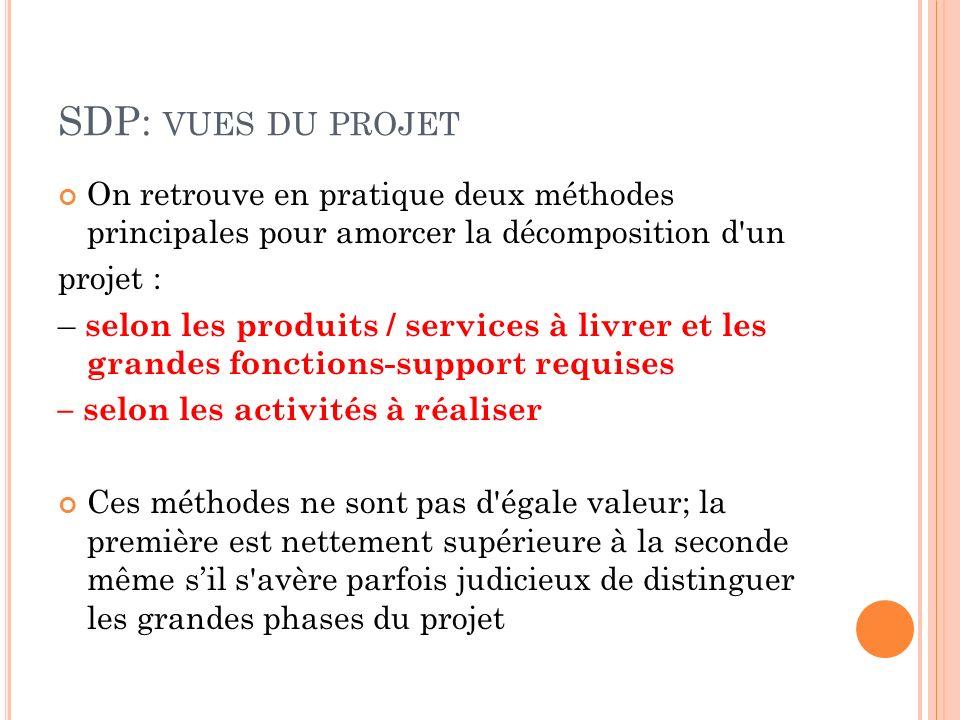 SDP: VUES DU PROJET On retrouve en pratique deux méthodes principales pour amorcer la décomposition d'un projet : – selon les produits / services à li