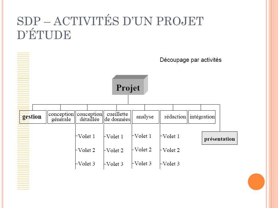 SDP – ACTIVITÉS DUN PROJET DÉTUDE