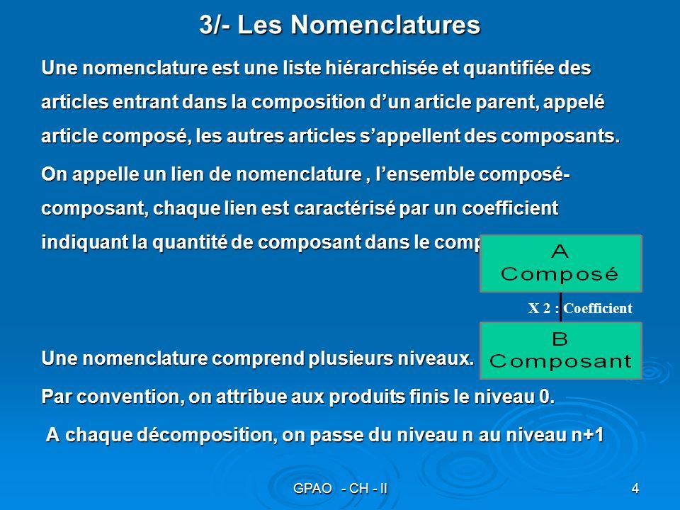 GPAO - CH - II4 3/- Les Nomenclatures Une nomenclature est une liste hiérarchisée et quantifiée des articles entrant dans la composition dun article p