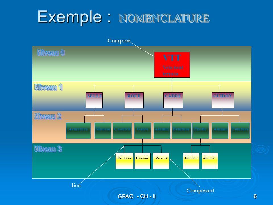 GPAO - CH - II6 Exemple : Composé Composant lien Composé VTT Velo tout terrain SELLEROUECADREGUIDON ArmatureMousseCaoutchGenteAluminPeinturePlasticAlu