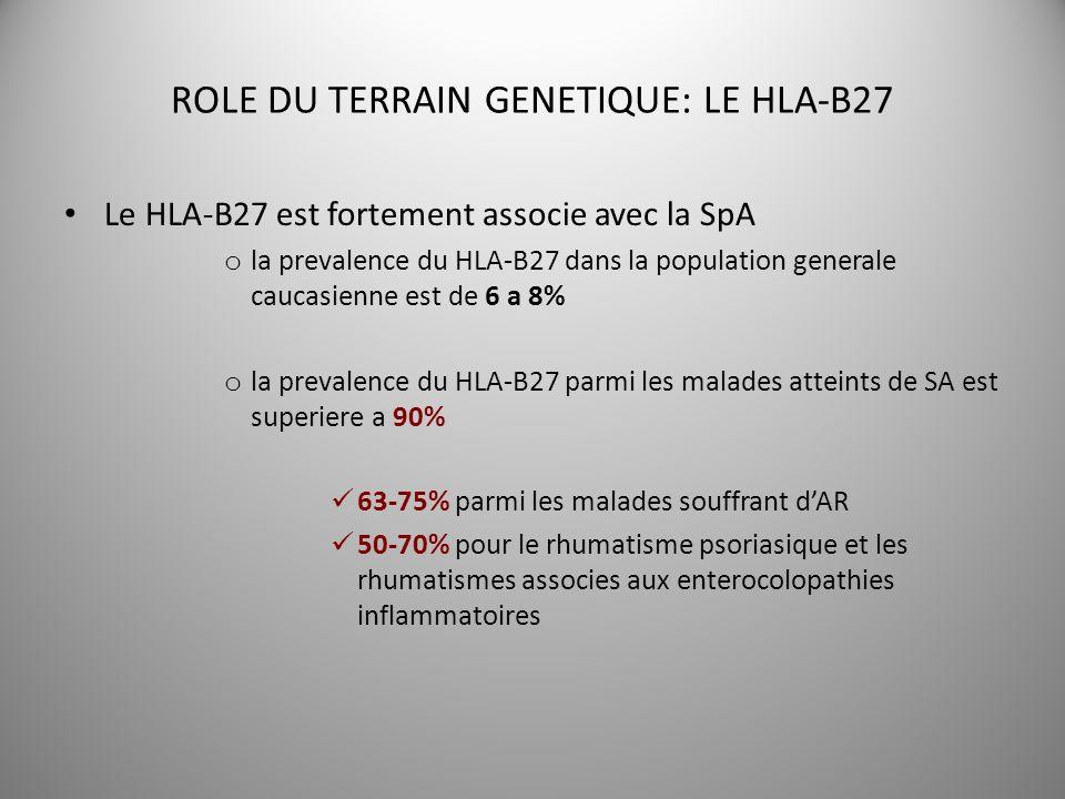 ROLE DU TERRAIN GENETIQUE: LE HLA-B27 Le HLA-B27 est fortement associe avec la SpA o la prevalence du HLA-B27 dans la population generale caucasienne