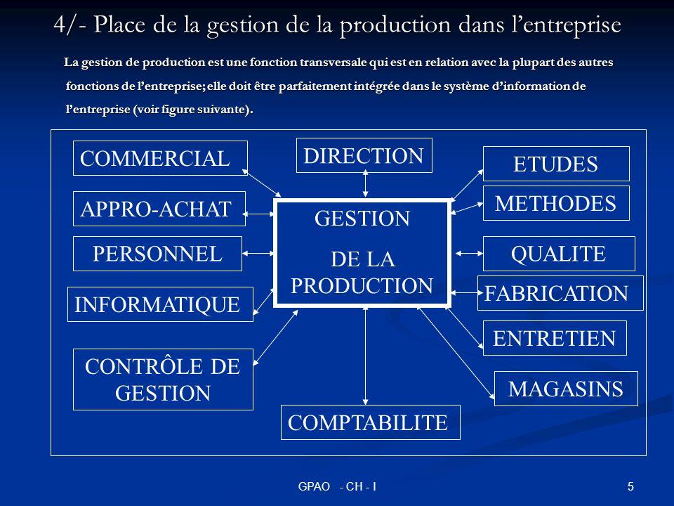5GPAO - CH - I 4/- Place de la gestion de la production dans lentreprise La gestion de production est une fonction transversale qui est en relation av