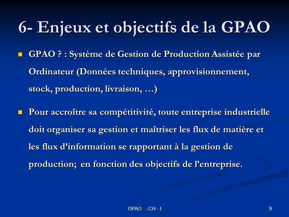 9GPAO - CH - I 6- Enjeux et objectifs de la GPAO GPAO ? : Système de Gestion de Production Assistée par Ordinateur (Données techniques, approvisionnem