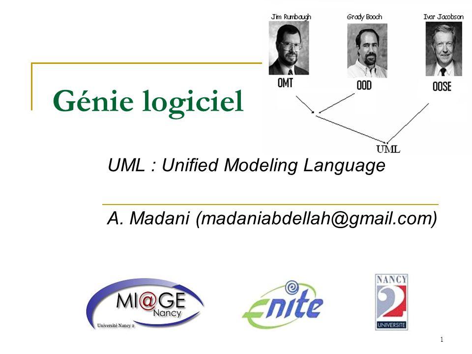 1 Génie logiciel UML : Unified Modeling Language A. Madani (madaniabdellah@gmail.com)