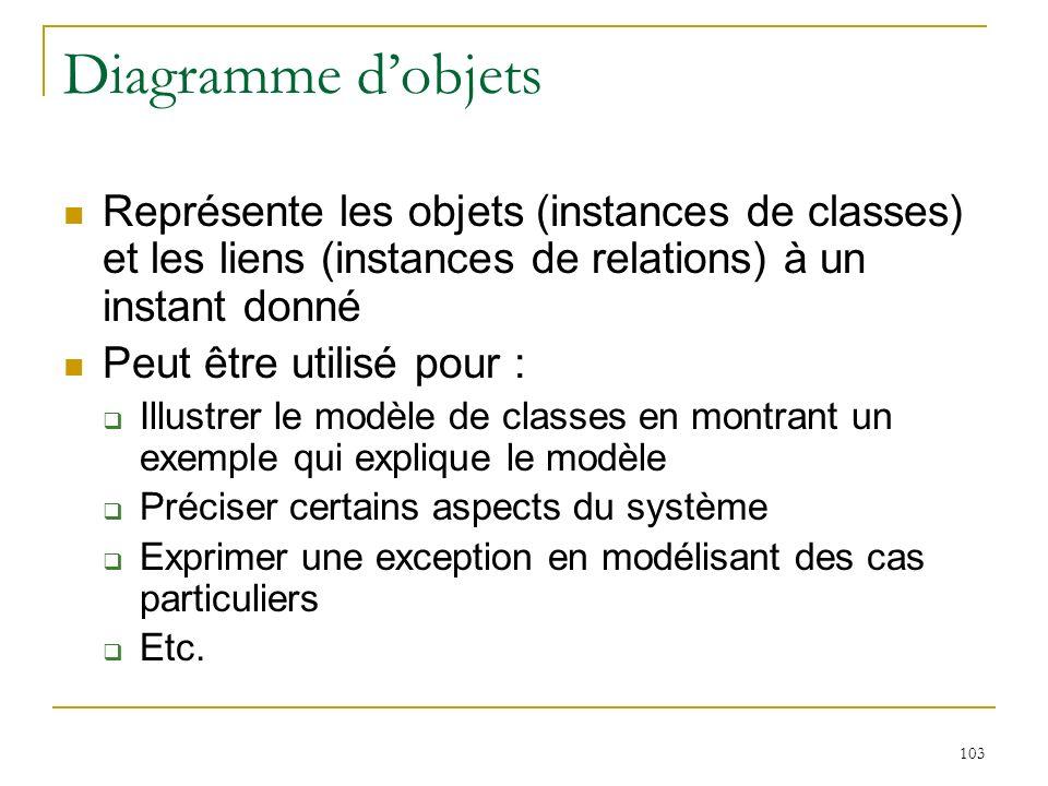 103 Diagramme dobjets Représente les objets (instances de classes) et les liens (instances de relations) à un instant donné Peut être utilisé pour : I
