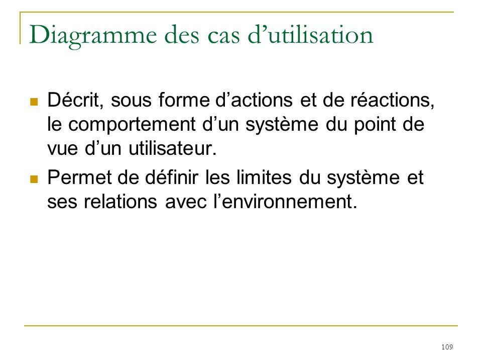 109 Diagramme des cas dutilisation Décrit, sous forme dactions et de réactions, le comportement dun système du point de vue dun utilisateur. Permet de