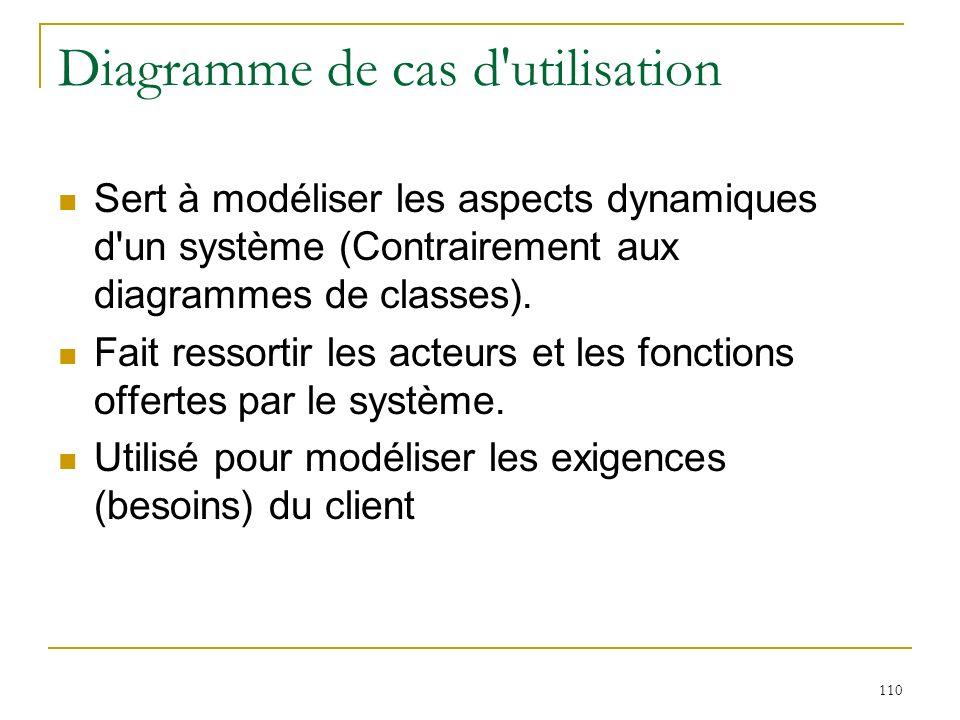 110 Diagramme de cas d'utilisation Sert à modéliser les aspects dynamiques d'un système (Contrairement aux diagrammes de classes). Fait ressortir les
