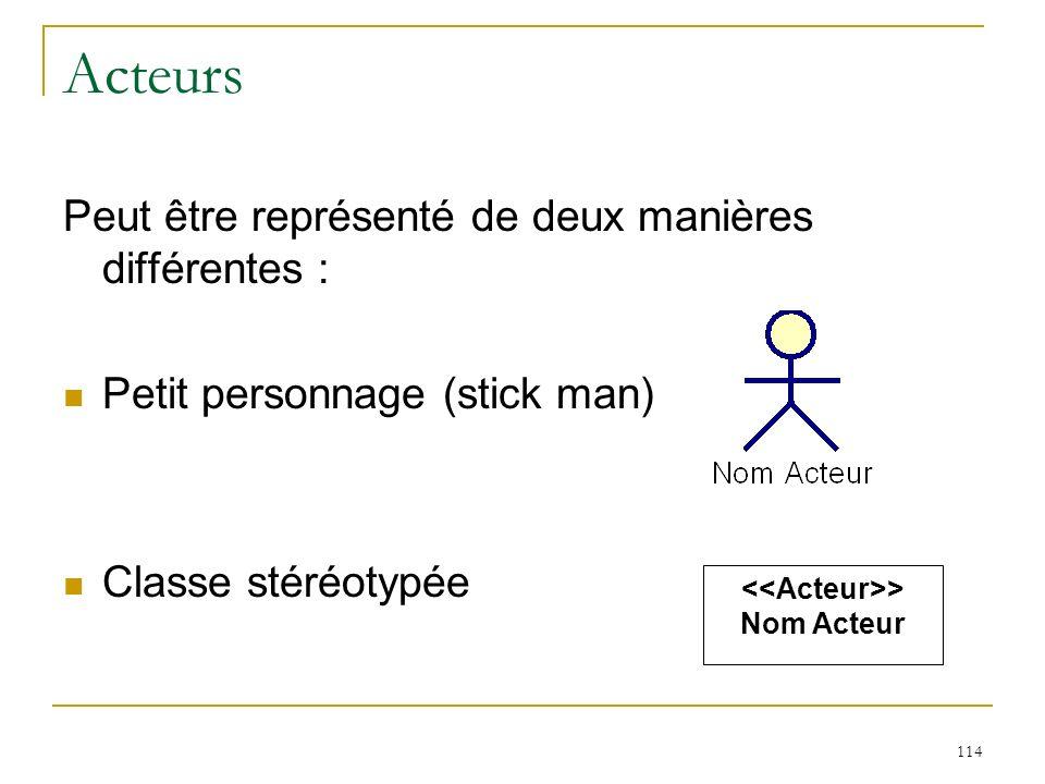 114 Acteurs Peut être représenté de deux manières différentes : Petit personnage (stick man) Classe stéréotypée > Nom Acteur