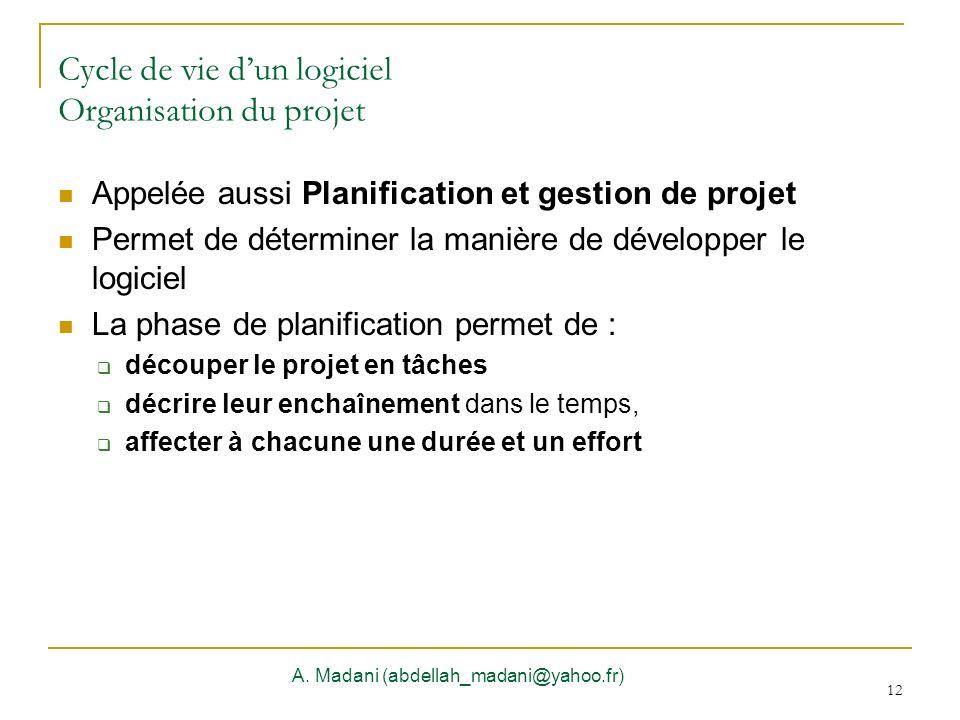 12 Cycle de vie dun logiciel Organisation du projet A. Madani (abdellah_madani@yahoo.fr) 12 Appelée aussi Planification et gestion de projet Permet de