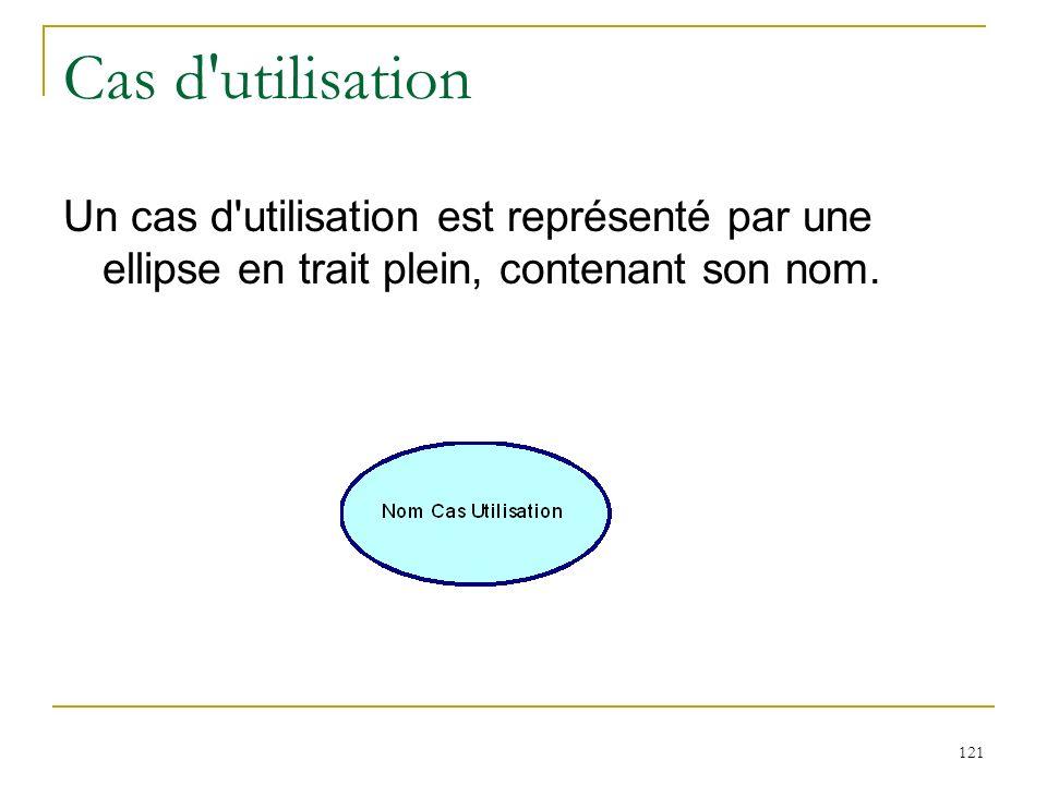 121 Cas d'utilisation Un cas d'utilisation est représenté par une ellipse en trait plein, contenant son nom.