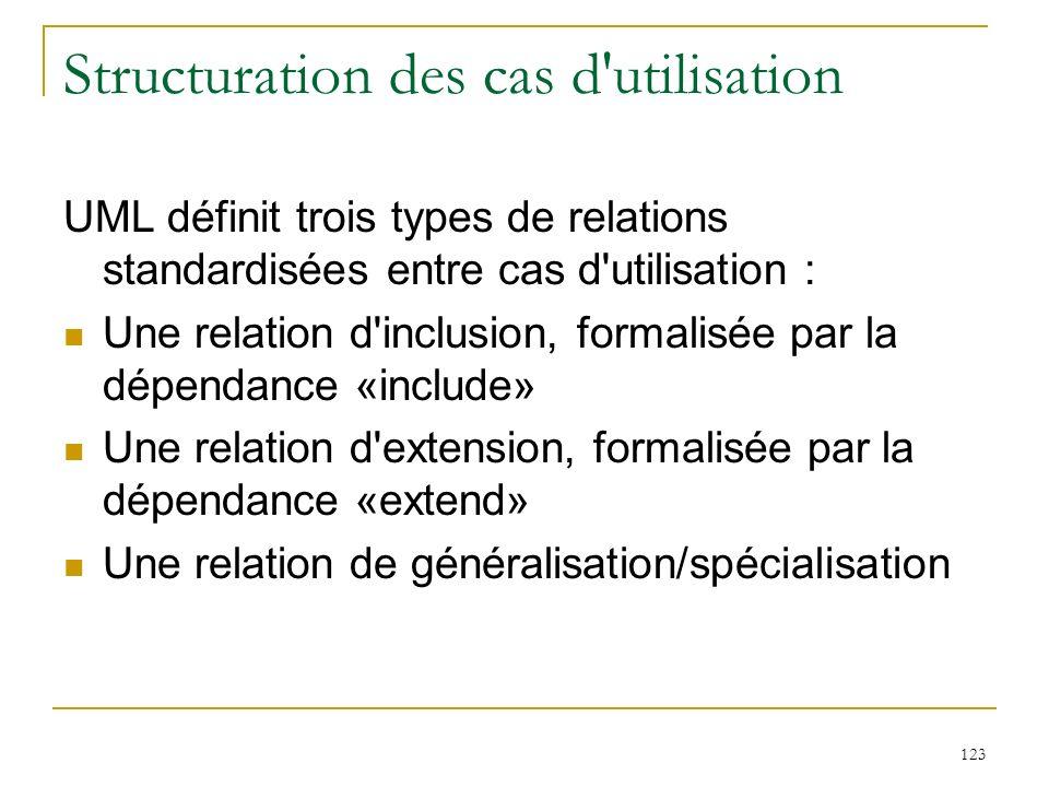 123 Structuration des cas d'utilisation UML définit trois types de relations standardisées entre cas d'utilisation : Une relation d'inclusion, formali