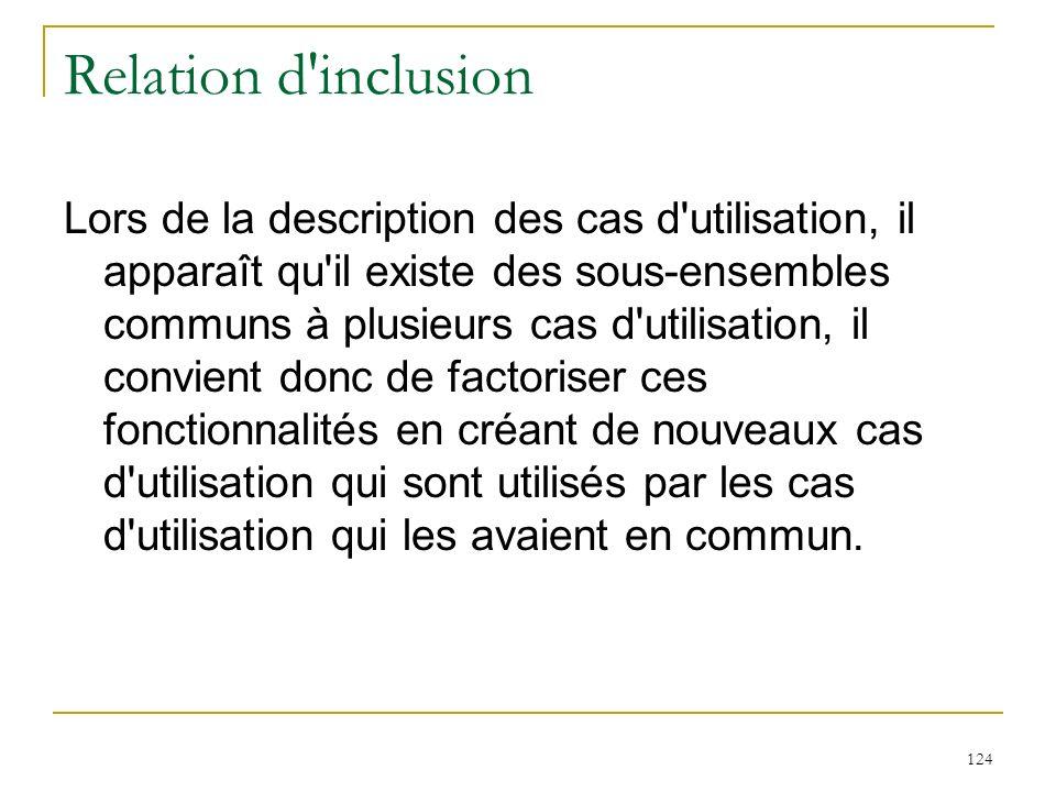 124 Relation d'inclusion Lors de la description des cas d'utilisation, il apparaît qu'il existe des sous-ensembles communs à plusieurs cas d'utilisati