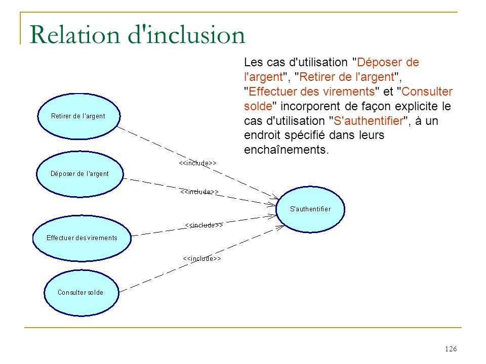 126 Relation d'inclusion Les cas d'utilisation