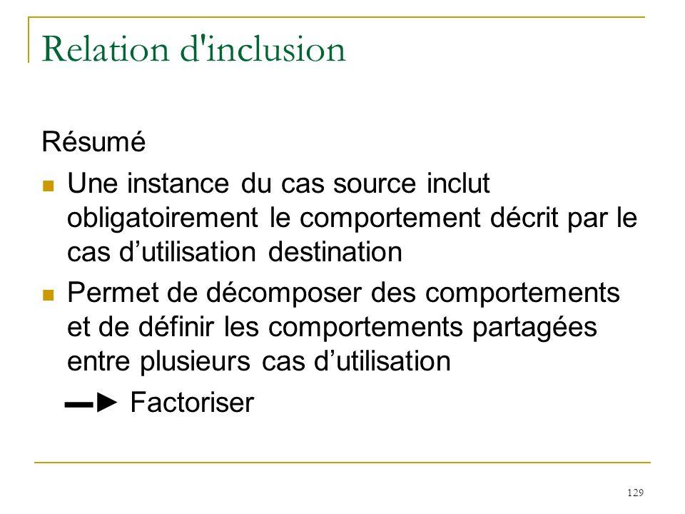 129 Relation d'inclusion Résumé Une instance du cas source inclut obligatoirement le comportement décrit par le cas dutilisation destination Permet de