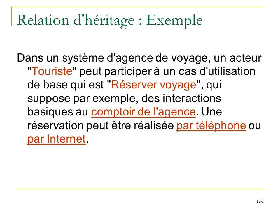 136 Relation d'héritage : Exemple Dans un système d'agence de voyage, un acteur