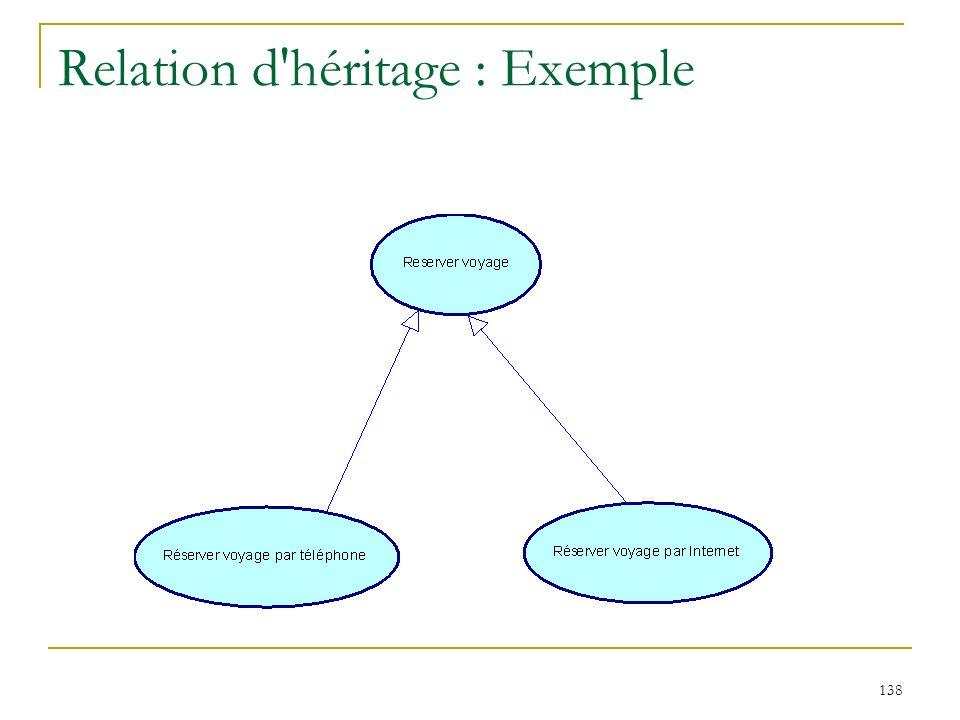 138 Relation d'héritage : Exemple