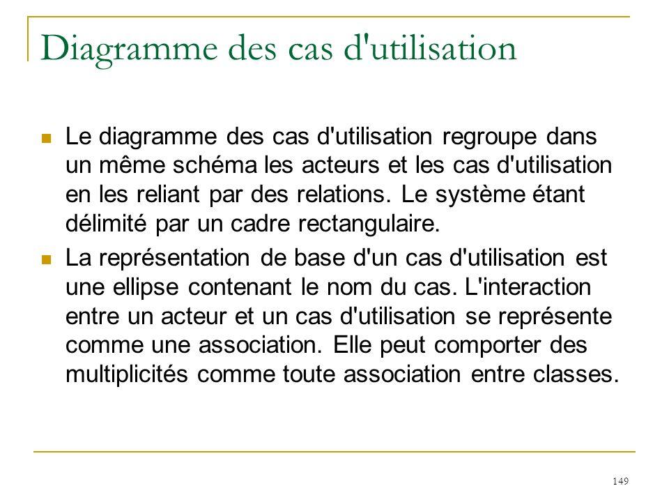 149 Diagramme des cas d'utilisation Le diagramme des cas d'utilisation regroupe dans un même schéma les acteurs et les cas d'utilisation en les relian
