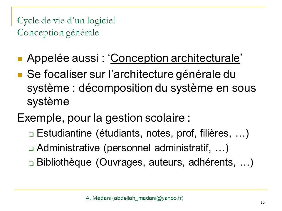 15 Cycle de vie dun logiciel Conception générale A. Madani (abdellah_madani@yahoo.fr) 15 Appelée aussi : Conception architecturale Se focaliser sur la