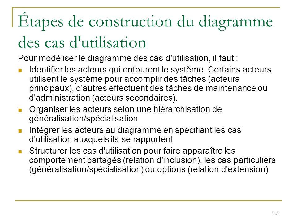 151 Étapes de construction du diagramme des cas d'utilisation Pour modéliser le diagramme des cas d'utilisation, il faut : Identifier les acteurs qui