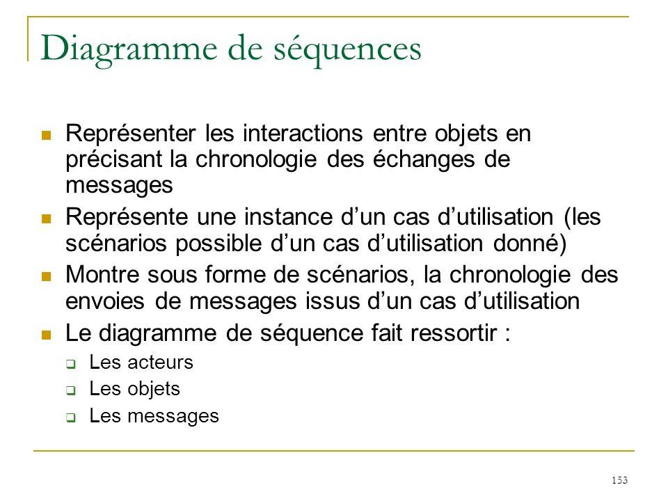 153 Diagramme de séquences Représenter les interactions entre objets en précisant la chronologie des échanges de messages Représente une instance dun