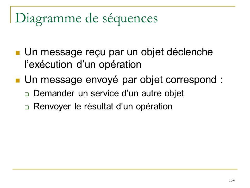 156 Diagramme de séquences Un message reçu par un objet déclenche lexécution dun opération Un message envoyé par objet correspond : Demander un servic