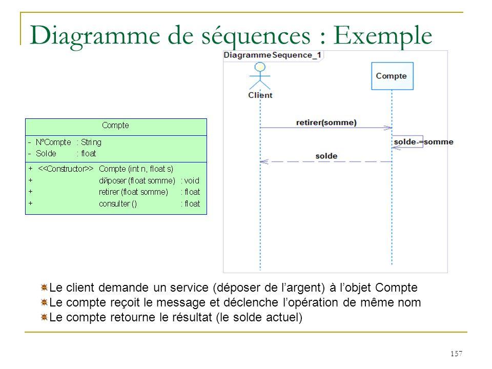 157 Diagramme de séquences : Exemple Le client demande un service (déposer de largent) à lobjet Compte Le compte reçoit le message et déclenche lopéra