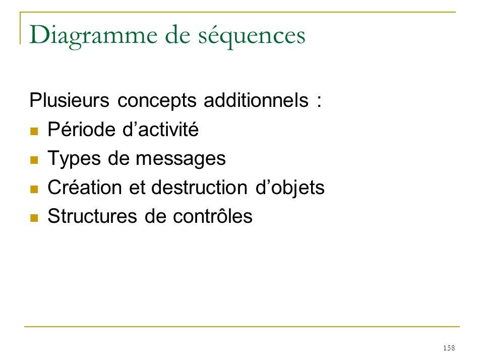 158 Diagramme de séquences Plusieurs concepts additionnels : Période dactivité Types de messages Création et destruction dobjets Structures de contrôl
