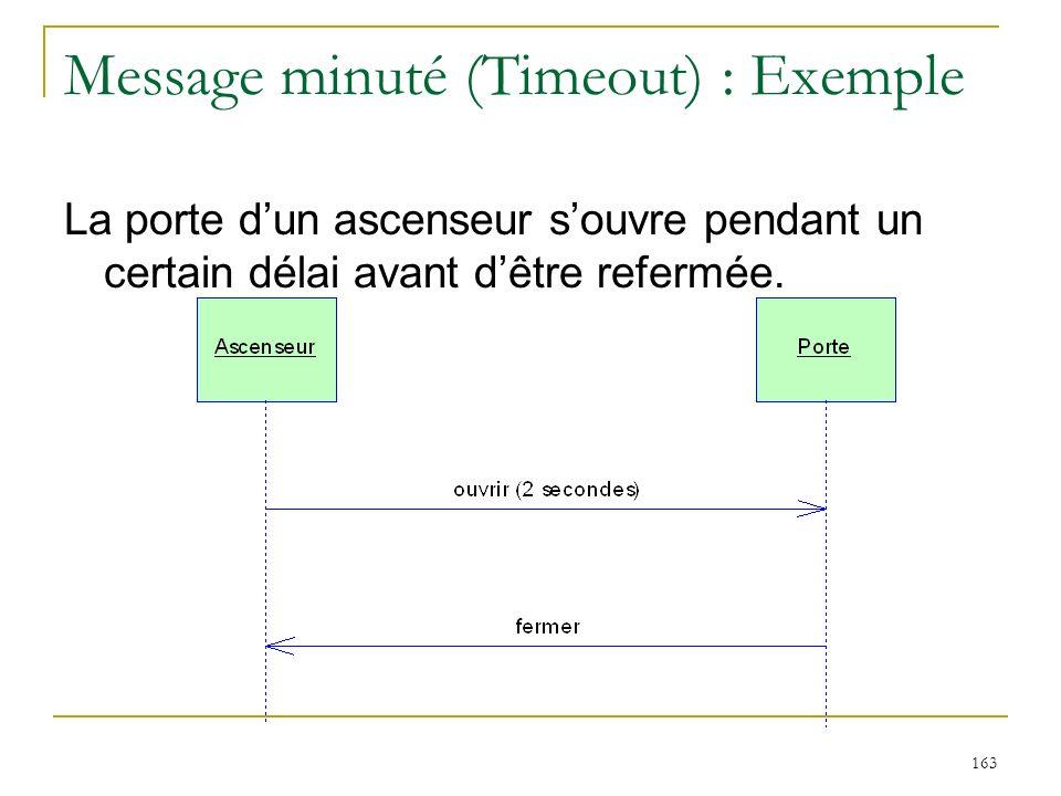 163 Message minuté (Timeout) : Exemple La porte dun ascenseur souvre pendant un certain délai avant dêtre refermée.