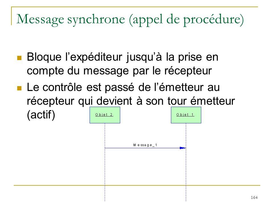 164 Message synchrone (appel de procédure) Bloque lexpéditeur jusquà la prise en compte du message par le récepteur Le contrôle est passé de lémetteur