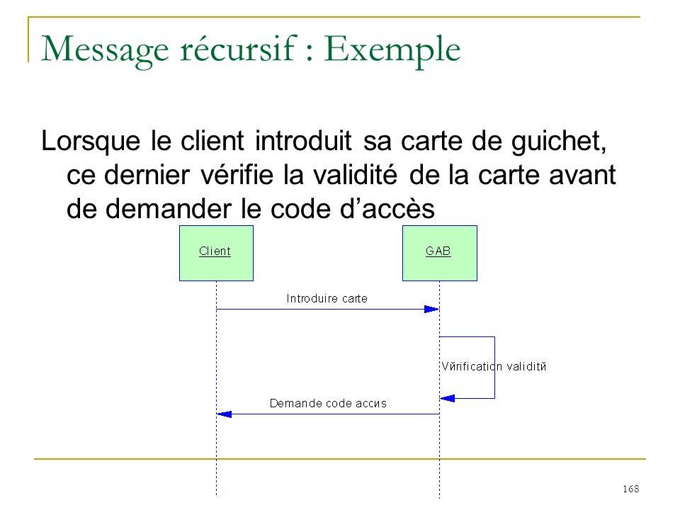 168 Message récursif : Exemple Lorsque le client introduit sa carte de guichet, ce dernier vérifie la validité de la carte avant de demander le code d