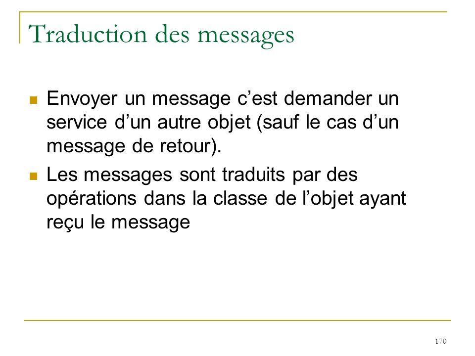 170 Traduction des messages Envoyer un message cest demander un service dun autre objet (sauf le cas dun message de retour). Les messages sont traduit